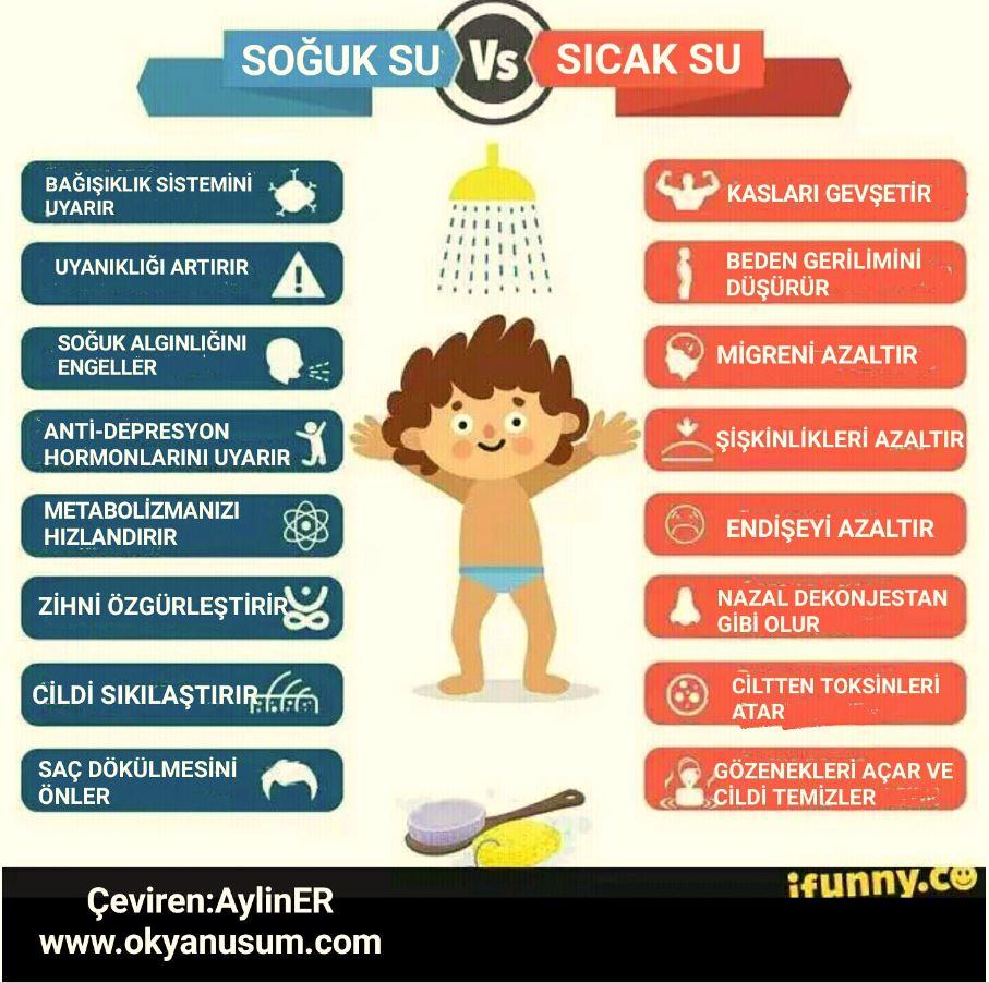 soguk_sıcak